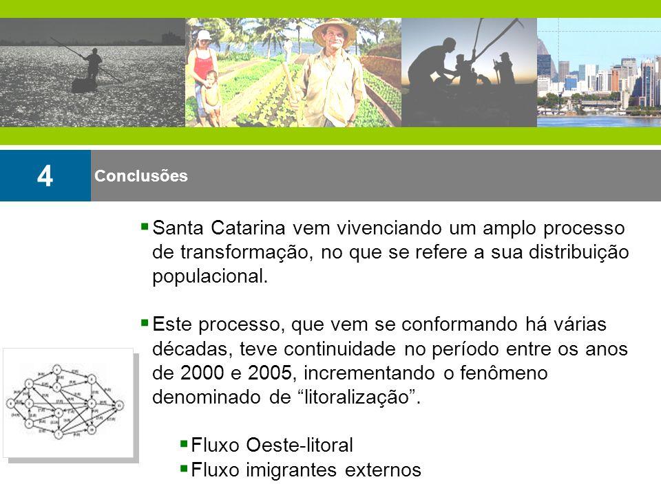 Conclusões 4 Santa Catarina vem vivenciando um amplo processo de transformação, no que se refere a sua distribuição populacional. Este processo, que v
