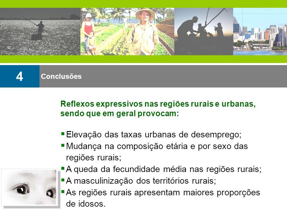 Conclusões 4 Elevação das taxas urbanas de desemprego; Mudança na composição etária e por sexo das regiões rurais; A queda da fecundidade média nas re