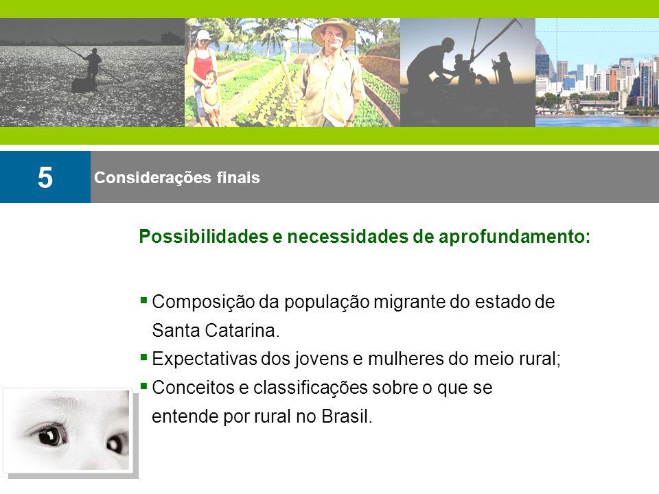 Considerações finais 5 Composição da população migrante do estado de Santa Catarina. Expectativas dos jovens e mulheres do meio rural; Conceitos e cla