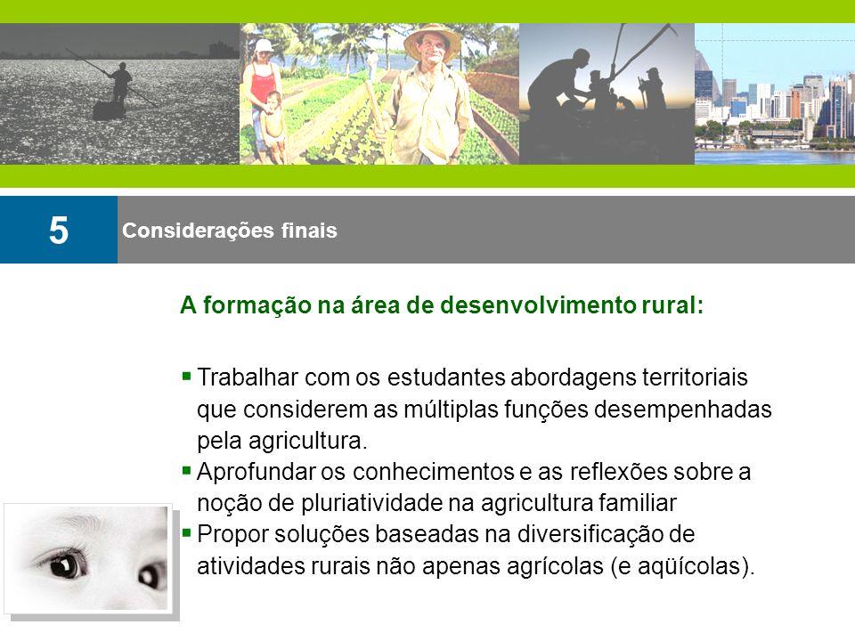 Considerações finais 5 Trabalhar com os estudantes abordagens territoriais que considerem as múltiplas funções desempenhadas pela agricultura. Aprofun