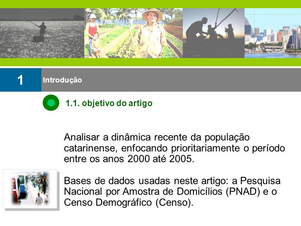 Introdução 1 Analisar a dinâmica recente da população catarinense, enfocando prioritariamente o período entre os anos 2000 até 2005. Bases de dados us