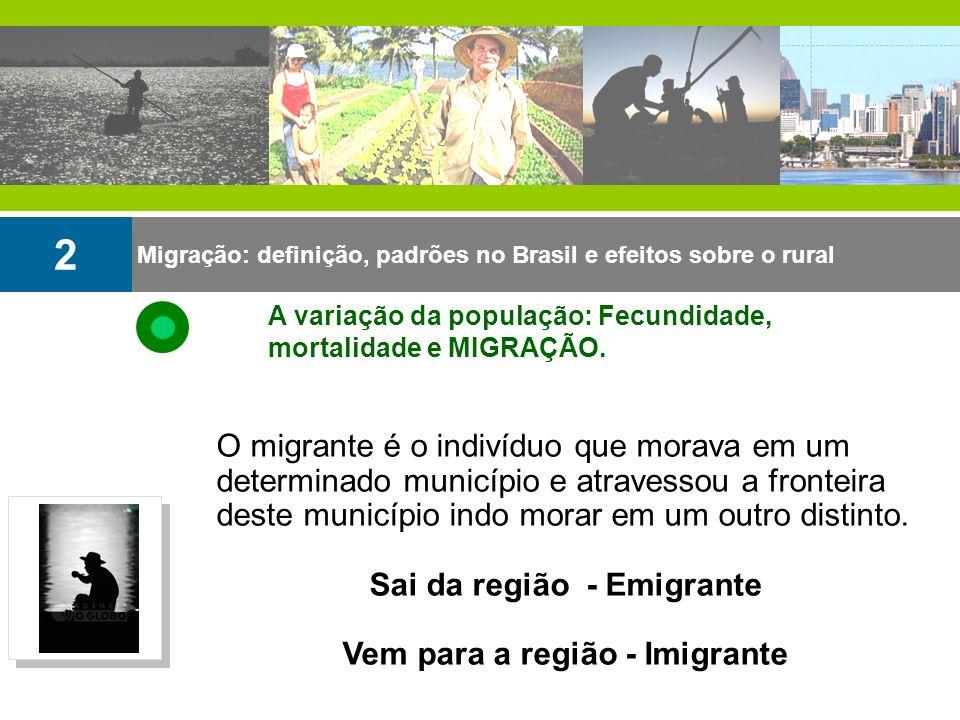 Migração: definição, padrões no Brasil e efeitos sobre o rural 2 A variação da população: Fecundidade, mortalidade e MIGRAÇÃO. O migrante é o indivídu