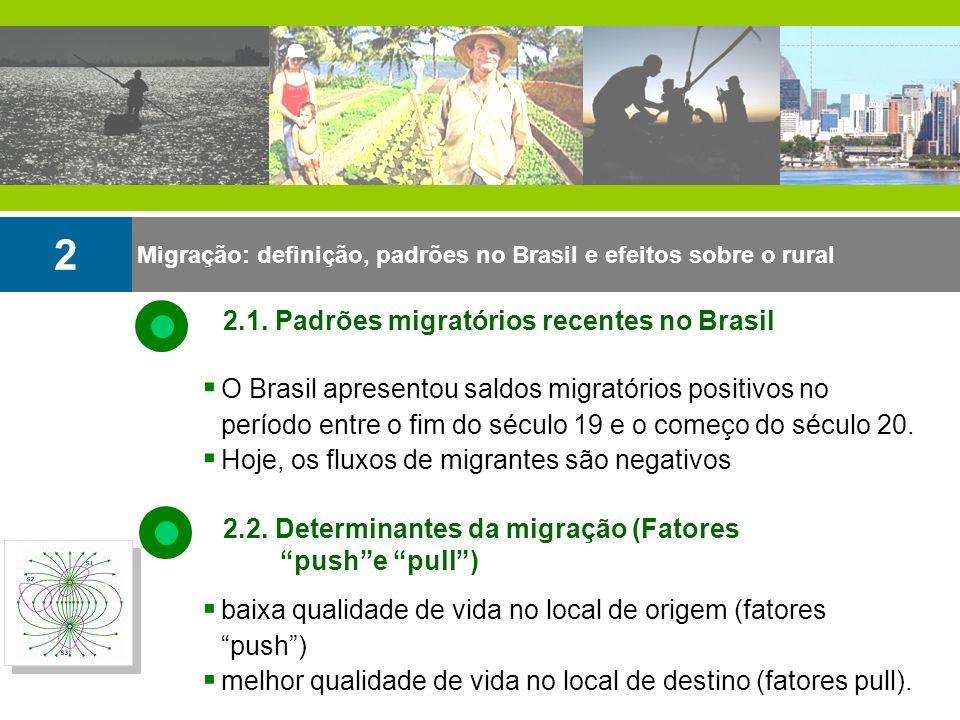 Migração: definição, padrões no Brasil e efeitos sobre o rural 2 Ocupação de áreas menos densamente povoadas Diferencial de renda existente entre regiões.