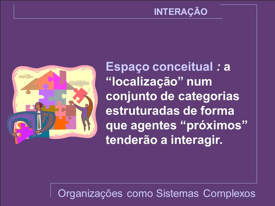 INTERAÇÃO Espaço conceitual : a localização num conjunto de categorias estruturadas de forma que agentes próximos tenderão a interagir. Organizações c