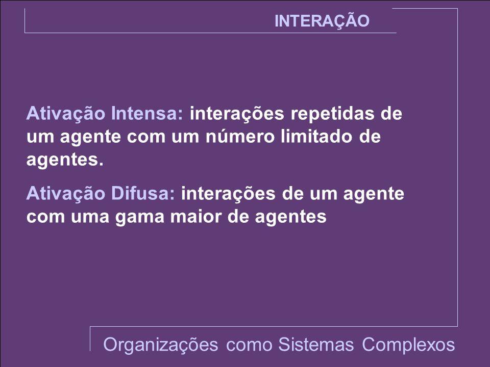 INTERAÇÃO Ativação Intensa: interações repetidas de um agente com um número limitado de agentes. Ativação Difusa: interações de um agente com uma gama