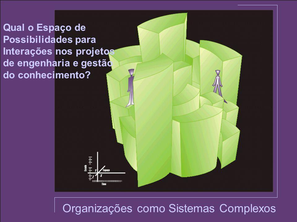 Qual o Espaço de Possibilidades para Interações nos projetos de engenharia e gestão do conhecimento? Organizações como Sistemas Complexos