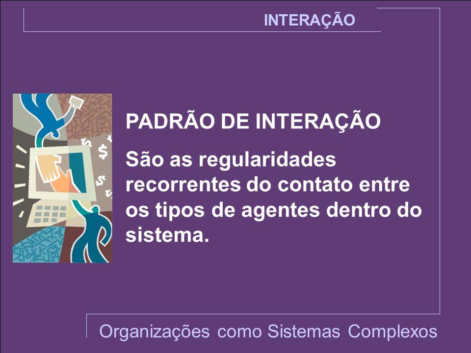 PADRÃO DE INTERAÇÃO São as regularidades recorrentes do contato entre os tipos de agentes dentro do sistema. INTERAÇÃO Organizações como Sistemas Comp