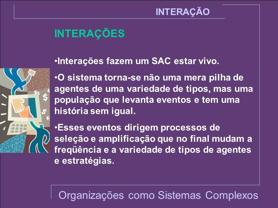 Mecanismos de Interação Externos: são maneiras de modificar o sistema pelo lado de fora, pelo projeto de artefatos ou planejamento de políticas que mudam as regras de interação.