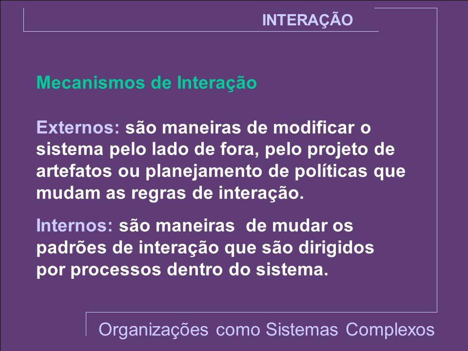 Mecanismos de Interação Externos: são maneiras de modificar o sistema pelo lado de fora, pelo projeto de artefatos ou planejamento de políticas que mu
