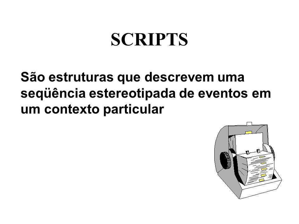 SCRIPTS São estruturas que descrevem uma seqüência estereotipada de eventos em um contexto particular