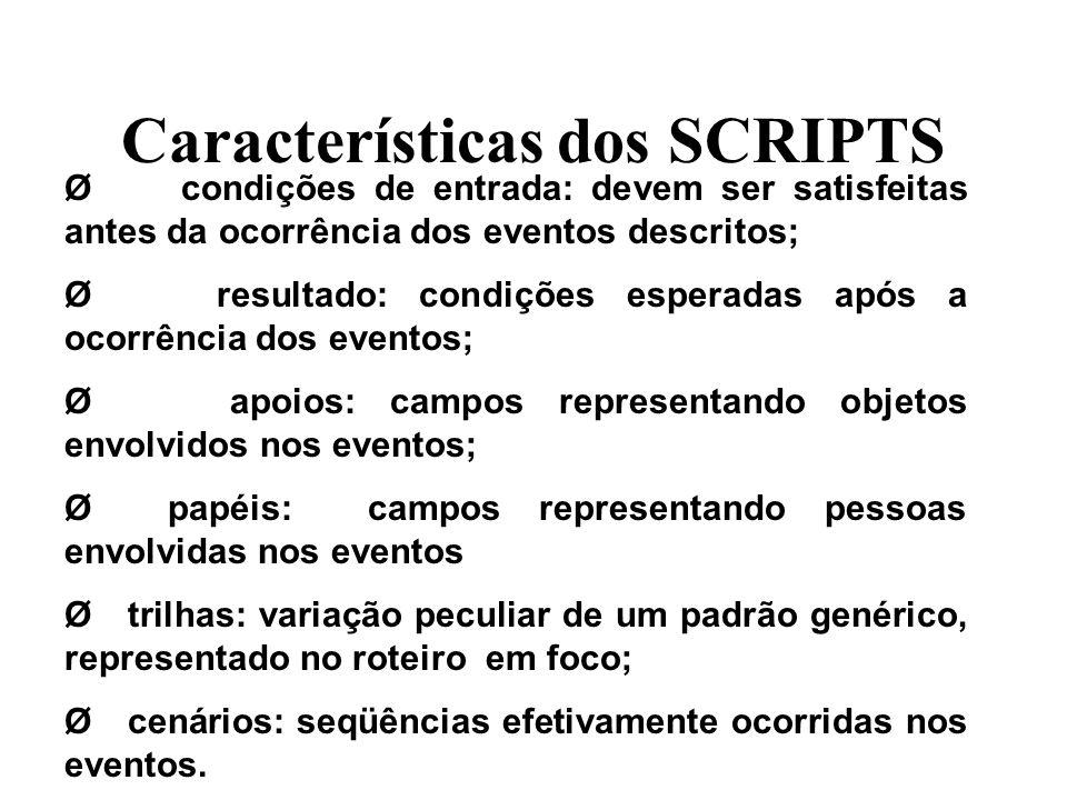 Características dos SCRIPTS Ø condições de entrada: devem ser satisfeitas antes da ocorrência dos eventos descritos; Ø resultado: condições esperadas