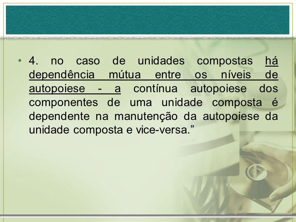 4. no caso de unidades compostas há dependência mútua entre os níveis de autopoiese - a contínua autopoiese dos componentes de uma unidade composta é