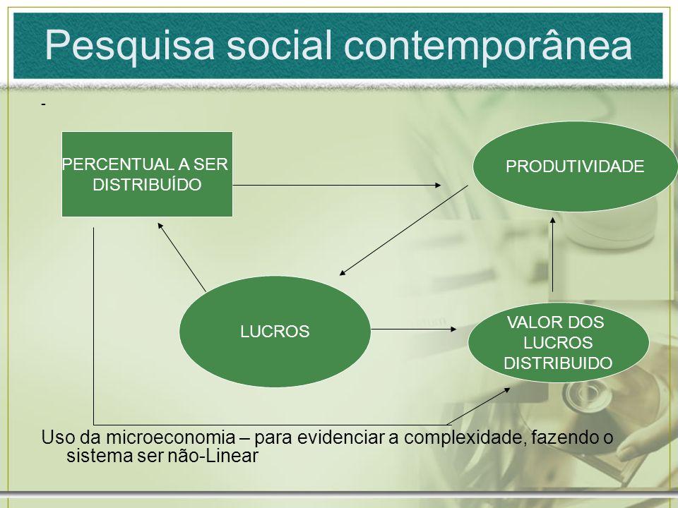 Pesquisa social contemporânea - Uso da microeconomia – para evidenciar a complexidade, fazendo o sistema ser não-Linear PERCENTUAL A SER DISTRIBUÍDO P