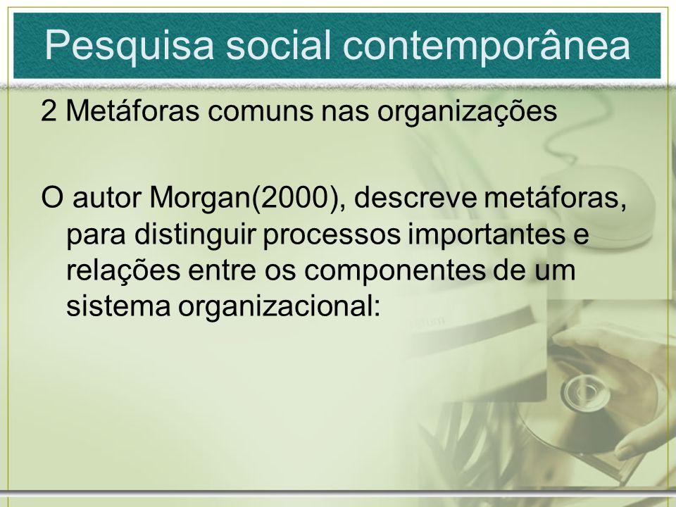 Pesquisa social contemporânea 2 Metáforas comuns nas organizações O autor Morgan(2000), descreve metáforas, para distinguir processos importantes e re