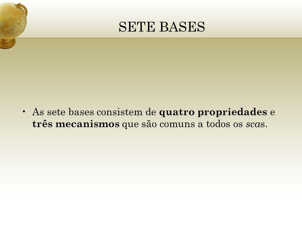 SETE BASES As sete bases consistem de quatro propriedades e três mecanismos que são comuns a todos os sca s.