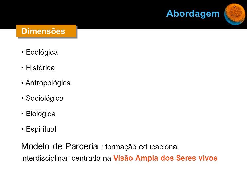 Ecológica Histórica Antropológica Sociológica Biológica Espiritual Modelo de Parceria : formação educacional interdisciplinar centrada na Visão Ampla
