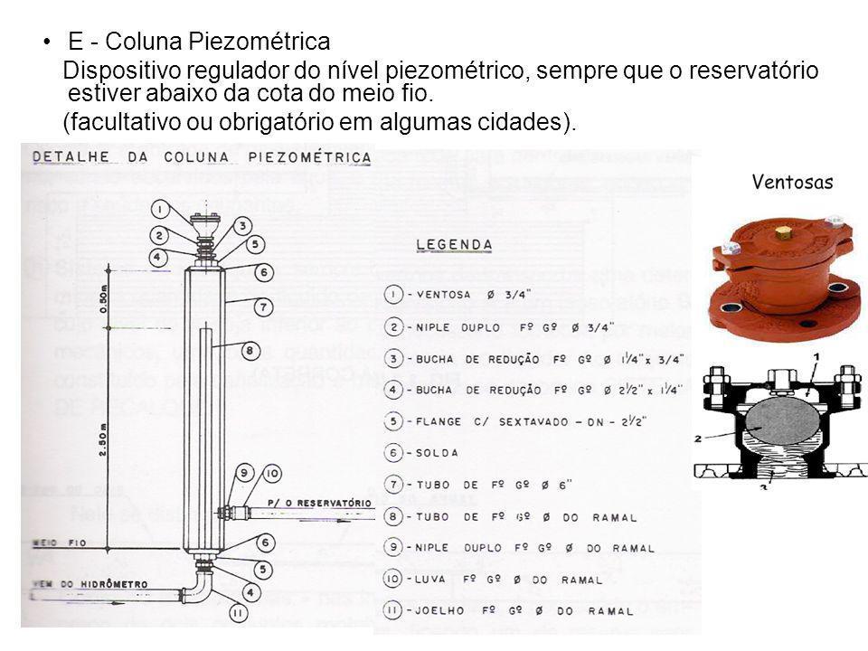 E - Coluna Piezométrica Dispositivo regulador do nível piezométrico, sempre que o reservatório estiver abaixo da cota do meio fio. (facultativo ou obr