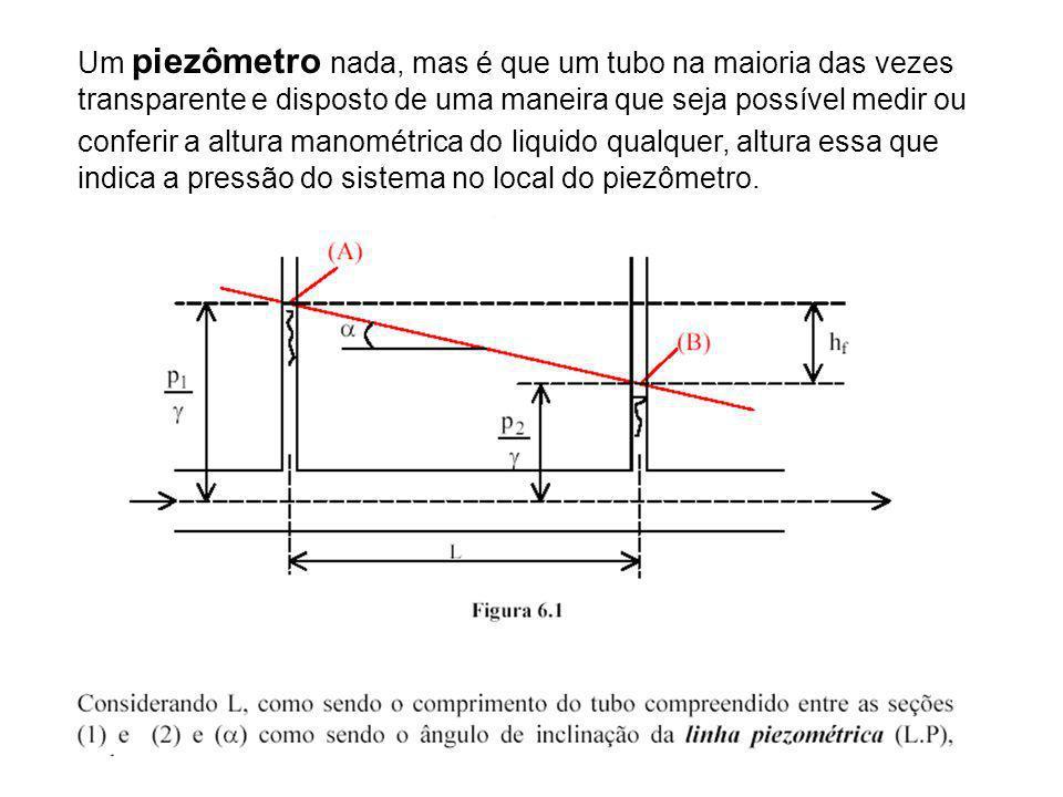 Um piezômetro nada, mas é que um tubo na maioria das vezes transparente e disposto de uma maneira que seja possível medir ou conferir a altura manomét