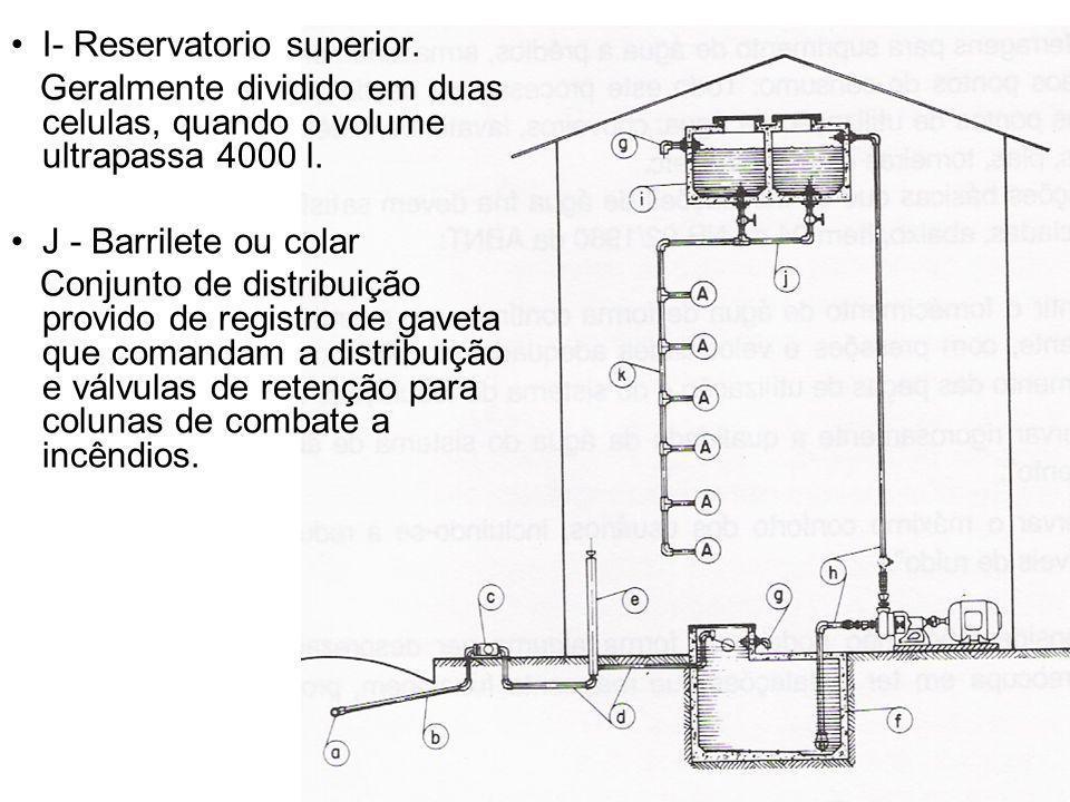 I- Reservatorio superior. Geralmente dividido em duas celulas, quando o volume ultrapassa 4000 l. J - Barrilete ou colar Conjunto de distribuição prov