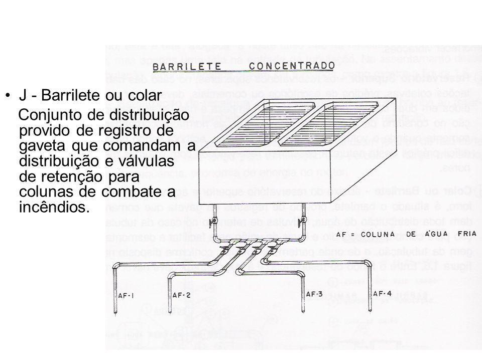 J - Barrilete ou colar Conjunto de distribuição provido de registro de gaveta que comandam a distribuição e válvulas de retenção para colunas de comba