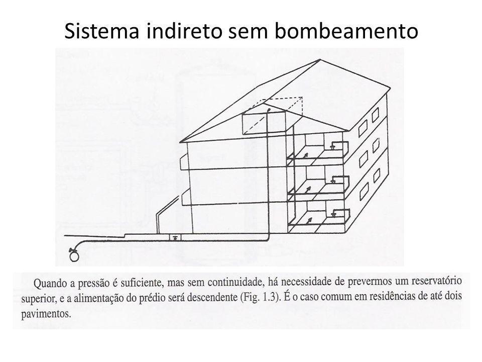 Sistema de distribuição indireto com bombeamento Quando alem da pressão insuficiente há também a descontinuidade existe a necessidade de ter dois reservatórios (inferior e superior).