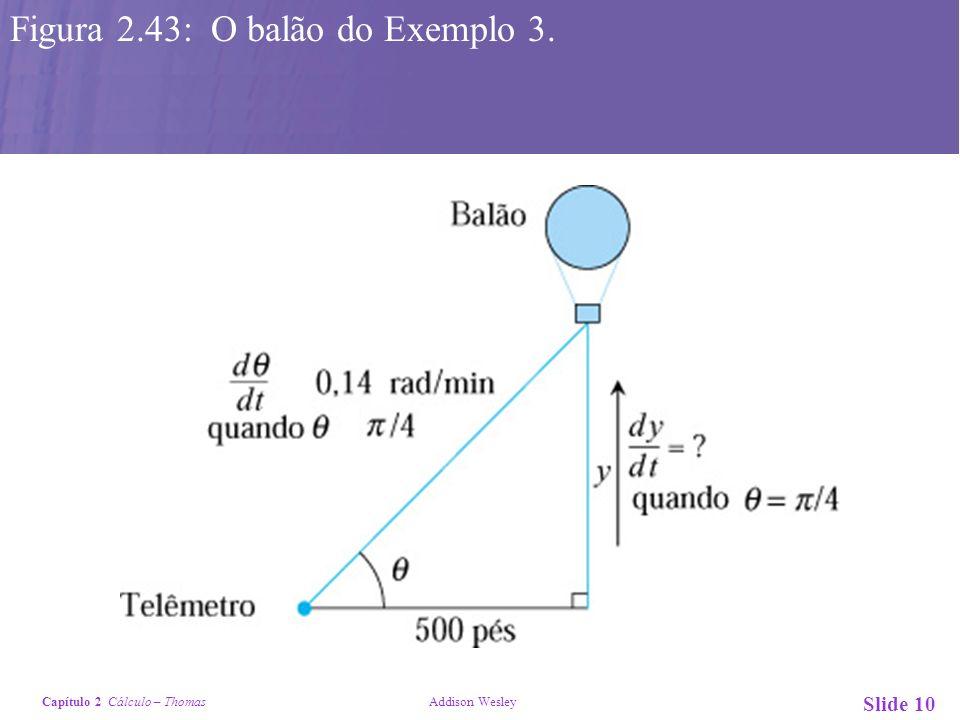 Capítulo 2 Cálculo – Thomas Addison Wesley Slide 11 Figura 2.44: Figura para o Exemplo 4.