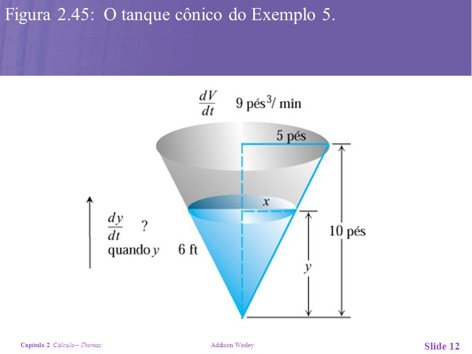 Capítulo 2 Cálculo – Thomas Addison Wesley Slide 12 Figura 2.45: O tanque cônico do Exemplo 5.