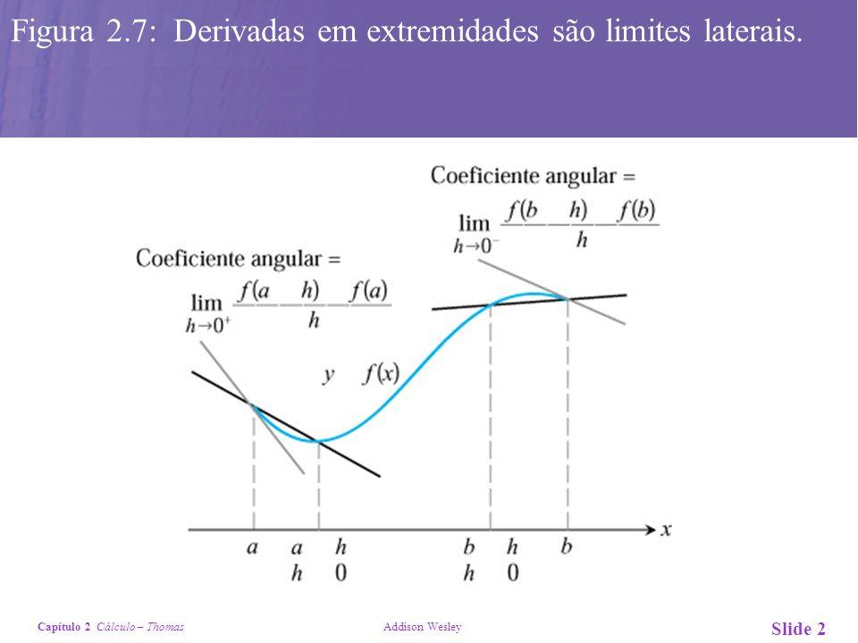 Capítulo 2 Cálculo – Thomas Addison Wesley Slide 3 Figura 2.9: Construímos o gráfico de y´ = ƒ´(x) registrando em (b) os coeficientes angulares do gráfico de y = f (x) observados em (a).