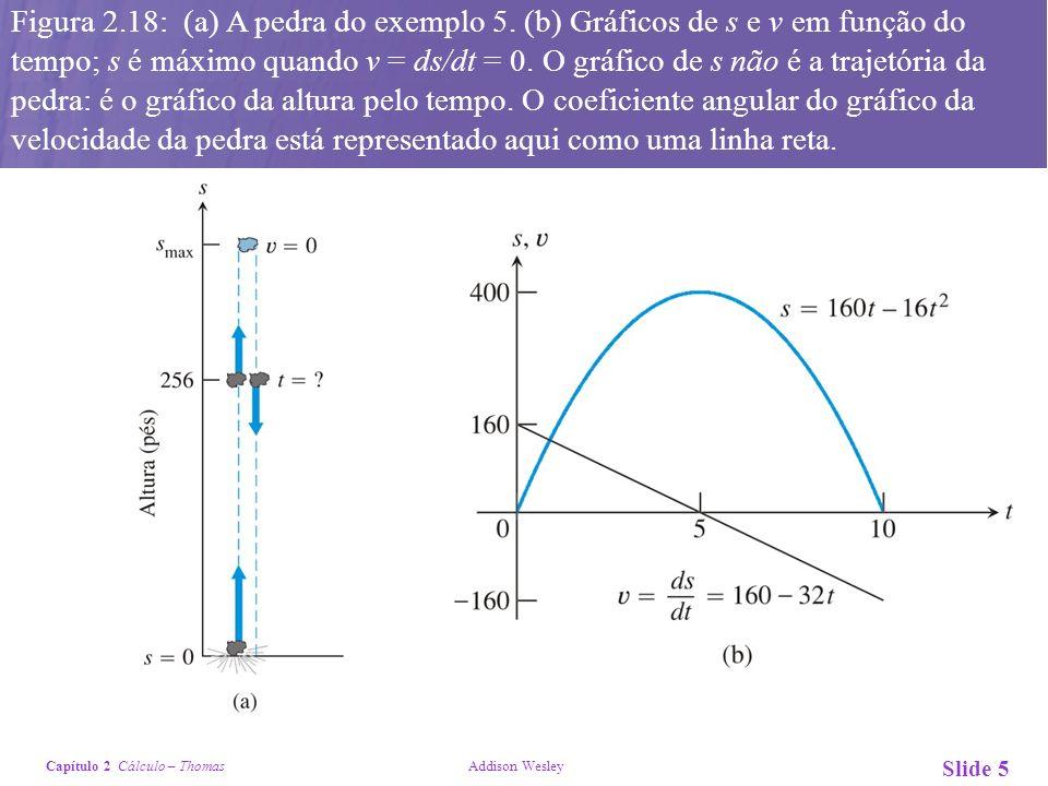 Capítulo 2 Cálculo – Thomas Addison Wesley Slide 5 Figura 2.18: (a) A pedra do exemplo 5. (b) Gráficos de s e v em função do tempo; s é máximo quando