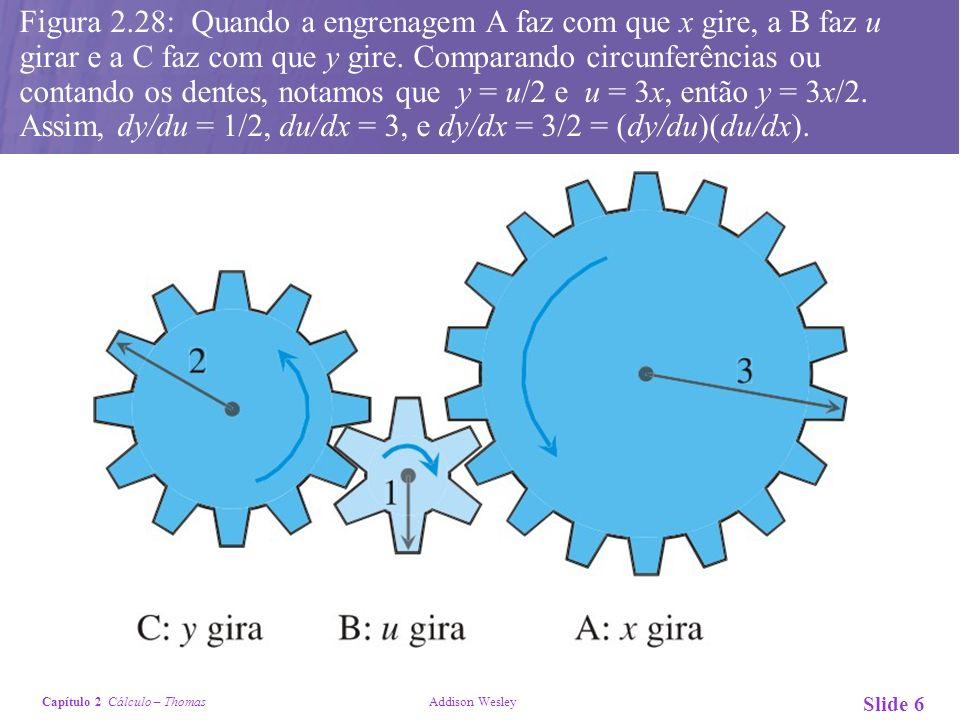 Capítulo 2 Cálculo – Thomas Addison Wesley Slide 6 Figura 2.28: Quando a engrenagem A faz com que x gire, a B faz u girar e a C faz com que y gire. Co