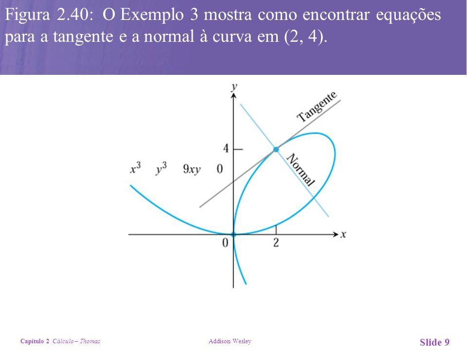 Capítulo 2 Cálculo – Thomas Addison Wesley Slide 9 Figura 2.40: O Exemplo 3 mostra como encontrar equações para a tangente e a normal à curva em (2, 4
