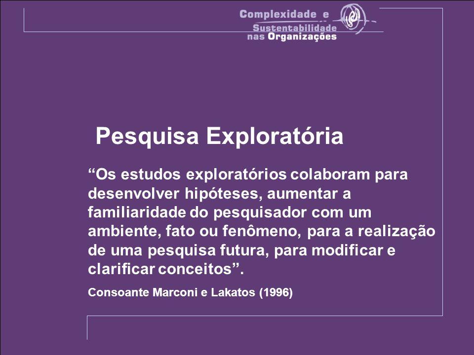 Pesquisa Exploratória Os estudos exploratórios colaboram para desenvolver hipóteses, aumentar a familiaridade do pesquisador com um ambiente, fato ou fenômeno, para a realização de uma pesquisa futura, para modificar e clarificar conceitos.