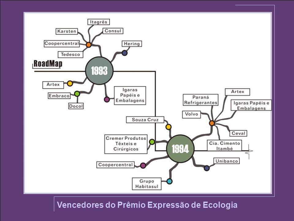 Vencedores do Prêmio Expressão de Ecologia