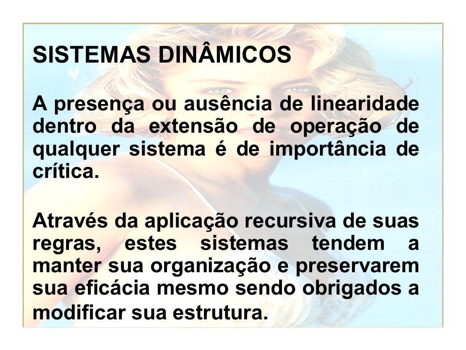 SISTEMAS DINÂMICOS A presença ou ausência de linearidade dentro da extensão de operação de qualquer sistema é de importância de crítica.
