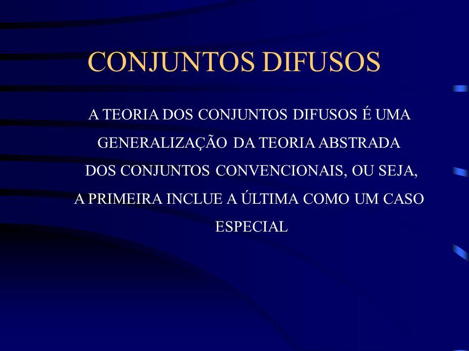 CONJUNTOS DIFUSOS A TEORIA DOS CONJUNTOS DIFUSOS É UMA GENERALIZAÇÃO DA TEORIA ABSTRADA DOS CONJUNTOS CONVENCIONAIS, OU SEJA, A PRIMEIRA INCLUE A ÚLTI