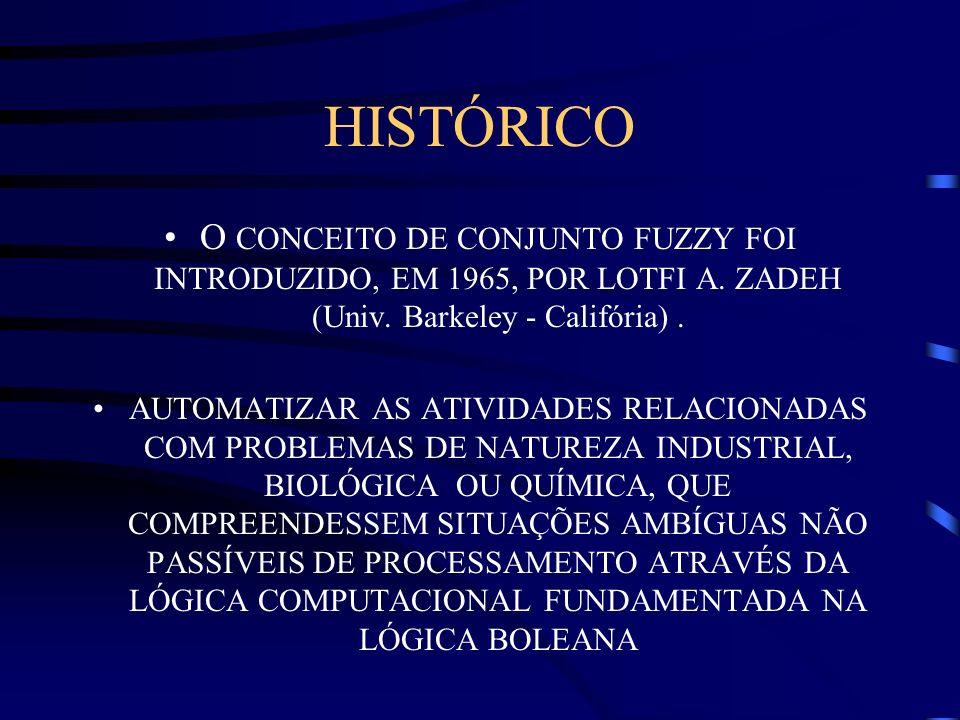 HISTÓRICO O CONCEITO DE CONJUNTO FUZZY FOI INTRODUZIDO, EM 1965, POR LOTFI A. ZADEH (Univ. Barkeley - Califória). AUTOMATIZAR AS ATIVIDADES RELACIONAD