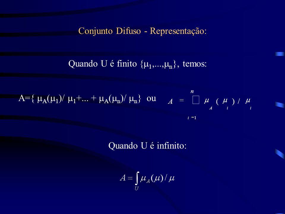 Conjunto Difuso - Representação: Quando U é finito 1,..., n }, temos: A={ A ( 1 )/ 1 +... + A ( n )/ n } ou n i iiA A 1 /)( Quando U é infinito: