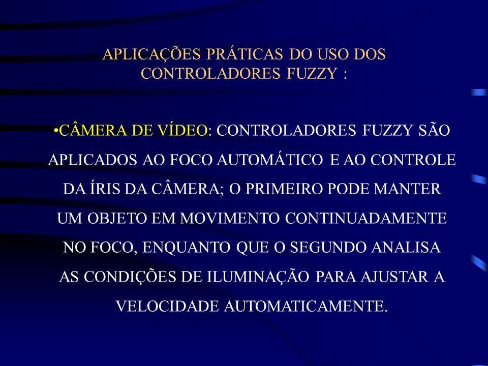 APLICAÇÕES PRÁTICAS DO USO DOS CONTROLADORES FUZZY : CÂMERA DE VÍDEO: CONTROLADORES FUZZY SÃO APLICADOS AO FOCO AUTOMÁTICO E AO CONTROLE DA ÍRIS DA CÂ