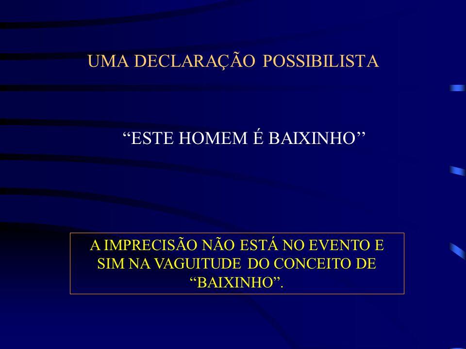UMA DECLARAÇÃO POSSIBILISTA ESTE HOMEM É BAIXINHO A IMPRECISÃO NÃO ESTÁ NO EVENTO E SIM NA VAGUITUDE DO CONCEITO DE BAIXINHO.