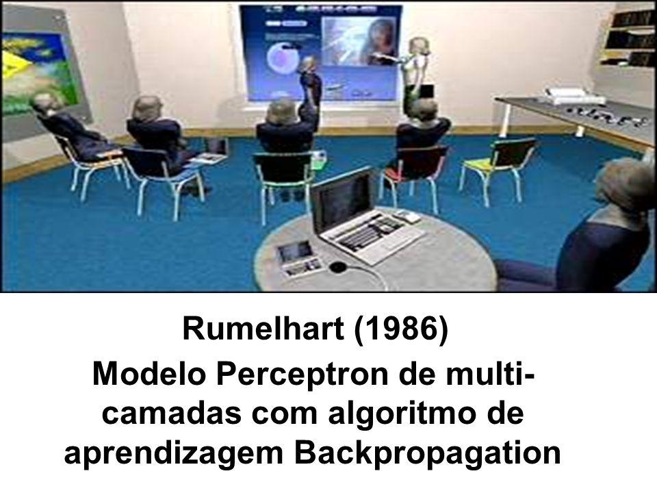 Rumelhart (1986) Modelo Perceptron de multi- camadas com algoritmo de aprendizagem Backpropagation