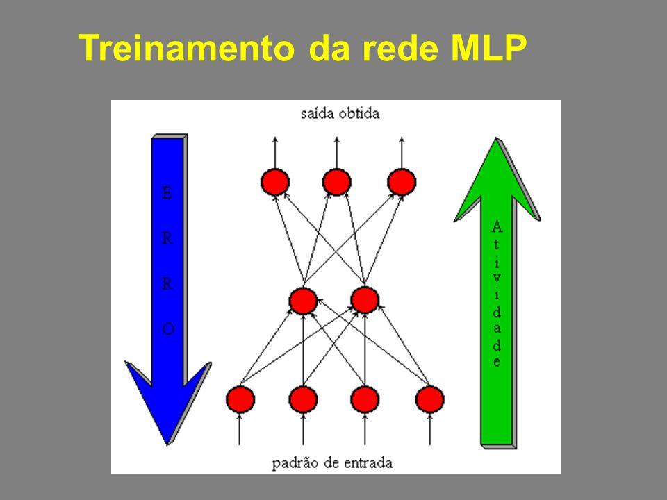 Treinamento da rede MLP
