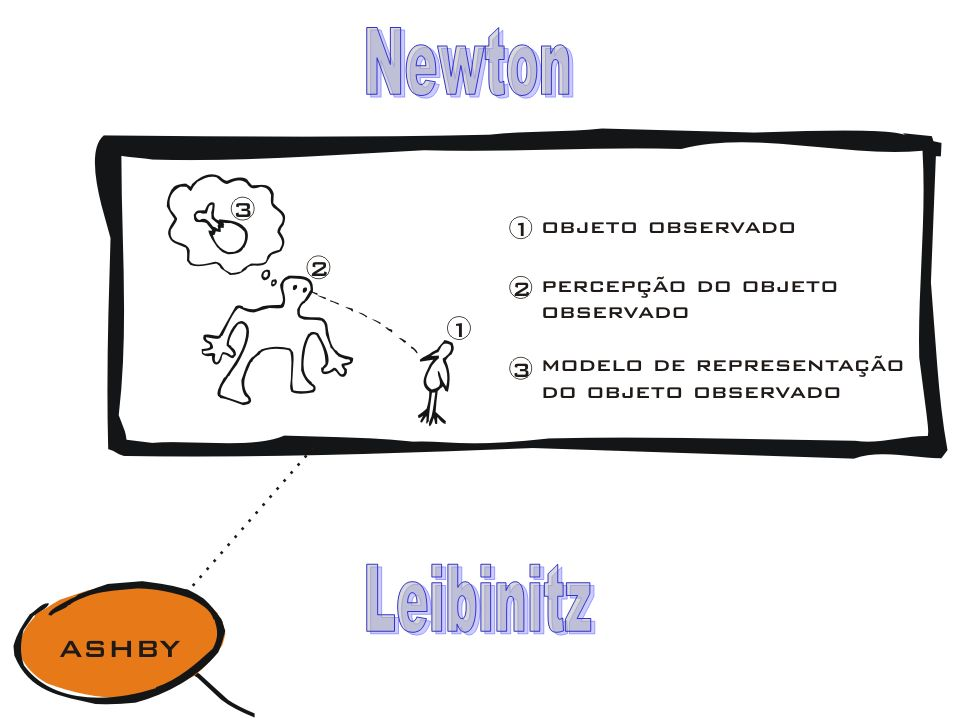 Bergson sugeriu a descrição do Universo como um ser vivo.