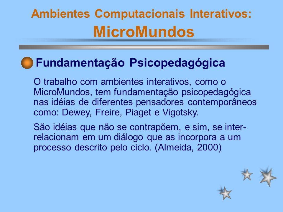 Ambientes Computacionais Interativos: MicroMundos O trabalho com ambientes interativos, como o MicroMundos, tem fundamentação psicopedagógica nas idéi