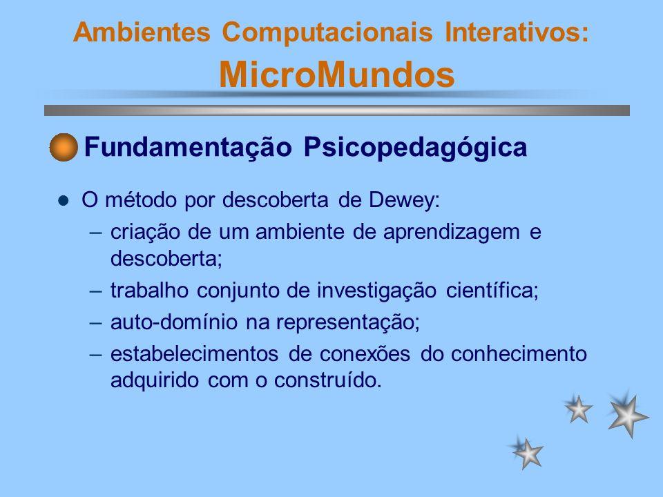Ambientes Computacionais Interativos: MicroMundos O método por descoberta de Dewey: –criação de um ambiente de aprendizagem e descoberta; –trabalho co