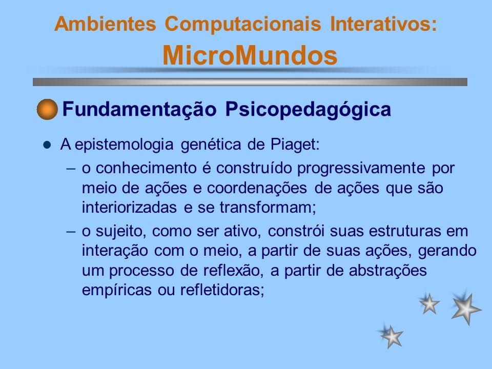Ambientes Computacionais Interativos: MicroMundos A epistemologia genética de Piaget: –o conhecimento é construído progressivamente por meio de ações