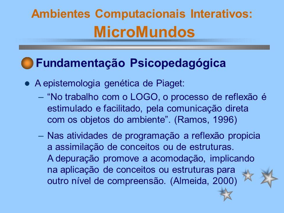 Ambientes Computacionais Interativos: MicroMundos Fundamentação Psicopedagógica A epistemologia genética de Piaget: –No trabalho com o LOGO, o process