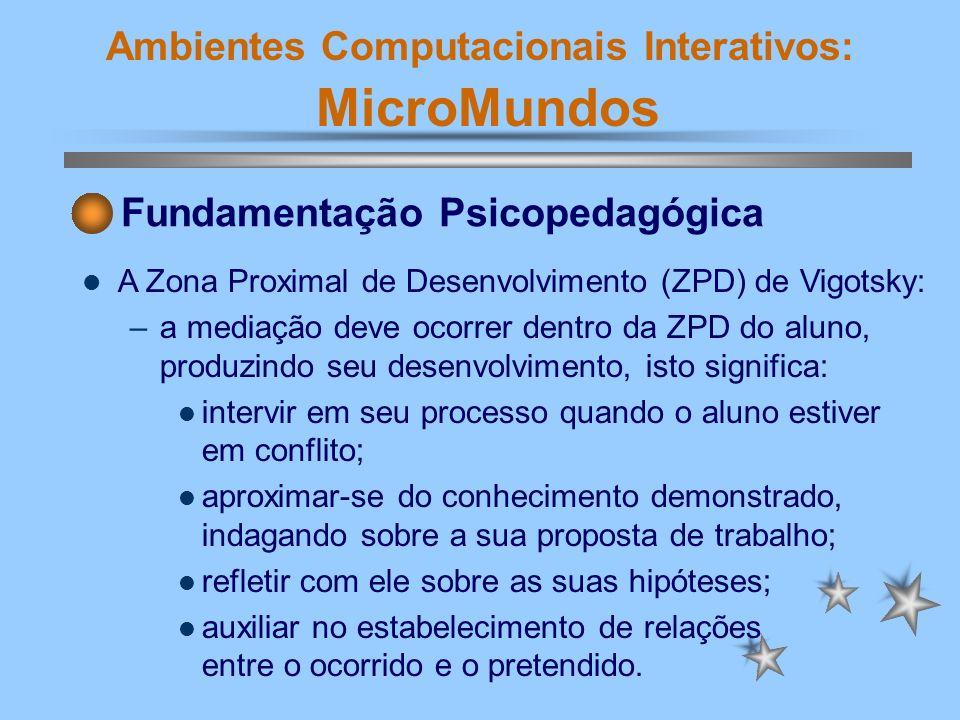 Ambientes Computacionais Interativos: MicroMundos Fundamentação Psicopedagógica A Zona Proximal de Desenvolvimento (ZPD) de Vigotsky: –a mediação deve