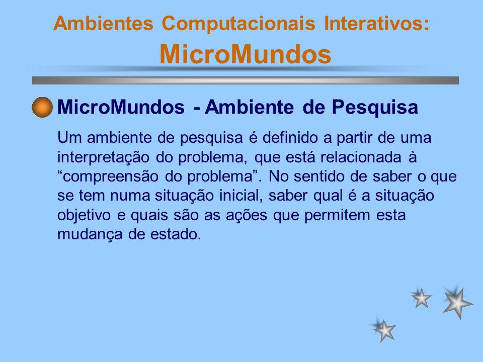 Ambientes Computacionais Interativos: MicroMundos MicroMundos - Ambiente de Pesquisa Um ambiente de pesquisa é definido a partir de uma interpretação