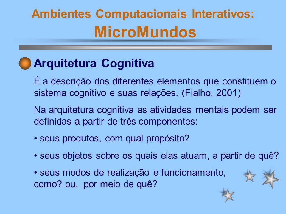 Ambientes Computacionais Interativos: MicroMundos Arquitetura Cognitiva É a descrição dos diferentes elementos que constituem o sistema cognitivo e su