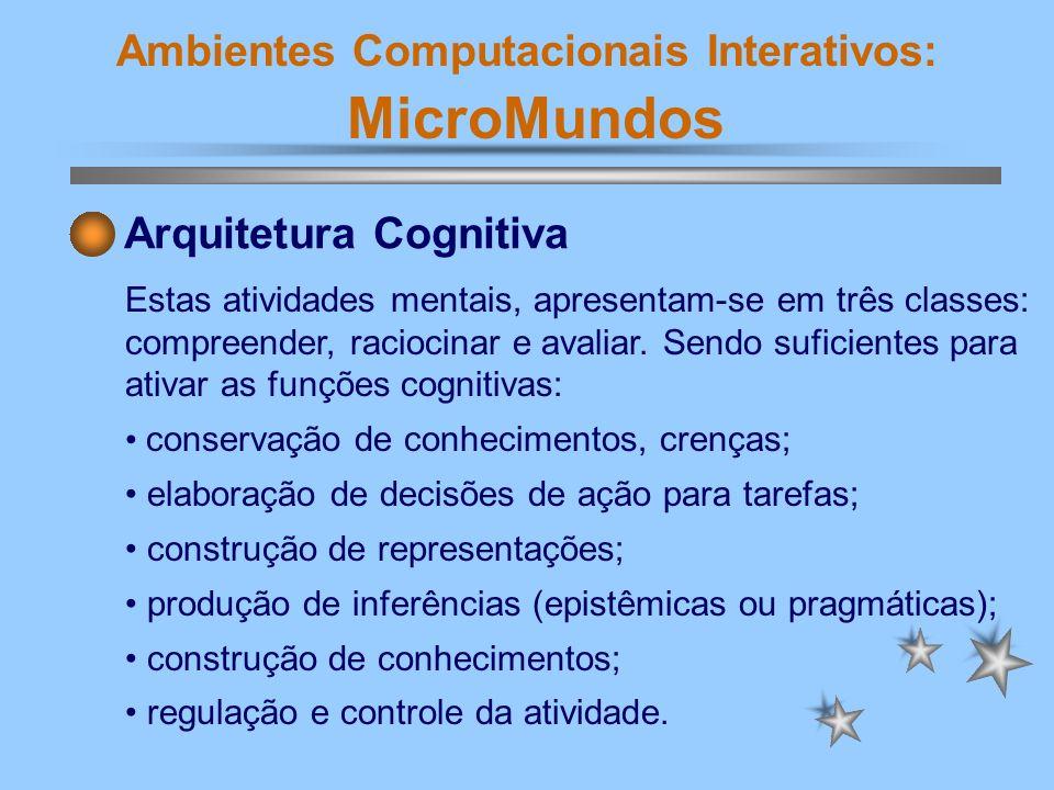 Ambientes Computacionais Interativos: MicroMundos Arquitetura Cognitiva Estas atividades mentais, apresentam-se em três classes: compreender, raciocin